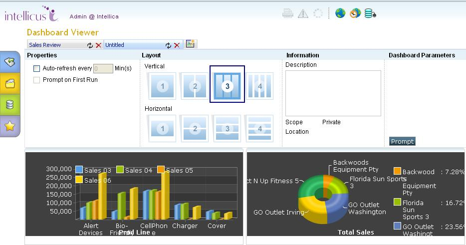 Intellicus 5.3 SP3 Release Notes - Dashboard Enhancements